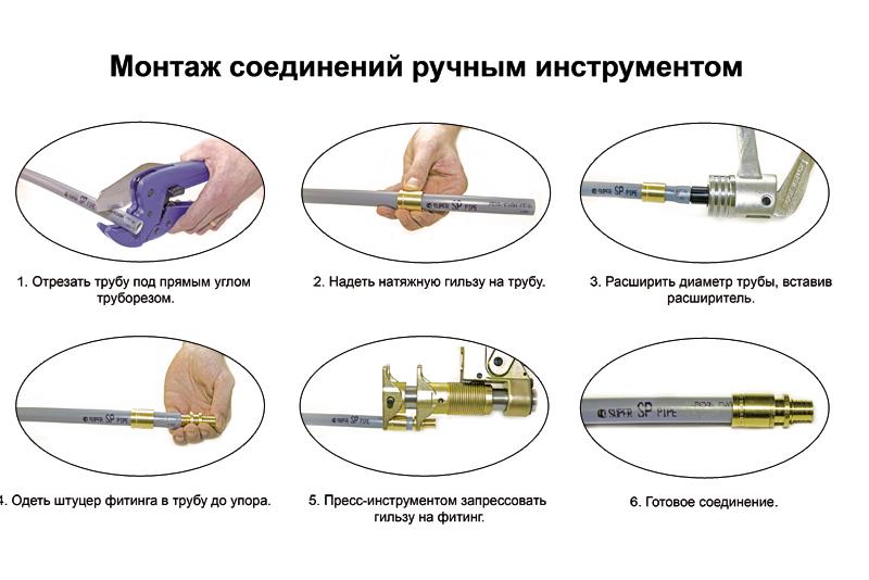 монтаж соединений труб ручным инструментом