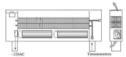 Усовершенствованный напольный и настенный конвектор «Элегант-В»