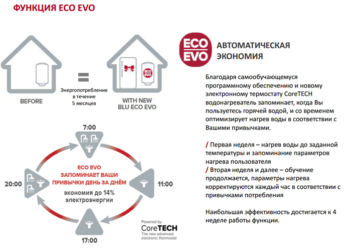 ariston eco evo
