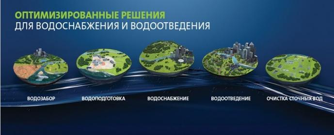 оптимизированные решения по водоснабжению grundfos