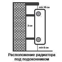 Расположение радиатора под подоконником